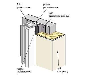 Sposoby uszczelniania okien
